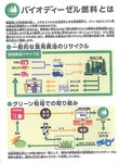 バイオディーゼル燃料.jpg