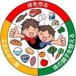 三色食品群.jpg